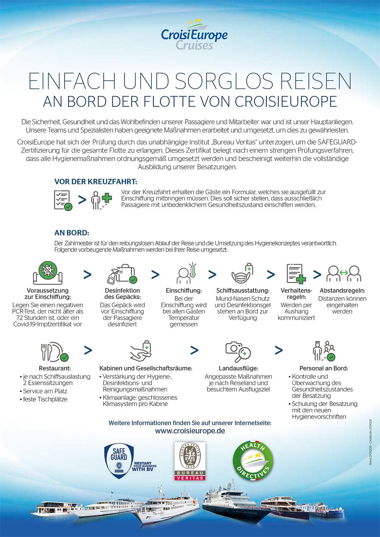 Schuy Exclusiv Reisen_Hygienekonzept CroisiEurope