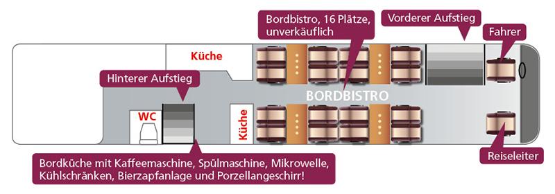 Schuy Exclusiv Reisen_Bistro-Bus_Skyliner 5 Bistro Bus Neoplan_Unterdeck