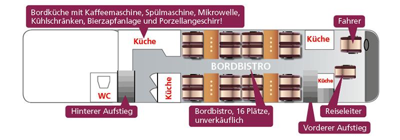 Schuy Exclusiv Reisen_Bistro-Bus_5 Superior Bistro Bus Setra_Unterdeck