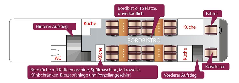 Schuy Reisen_Sitzplan_Van Hool_Premium Bistro Bus_Bord Bistro